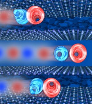 Josephson solitons are bound vortex-antivortex pair that propagates through the material without dispersion.