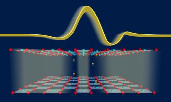 Superconducting transport between layers of a cuprate is gated with high-field terahertz pulses, leading to oscillations between superconductive and resistive states, and modulating the dimensionality of superconductivity in the material.